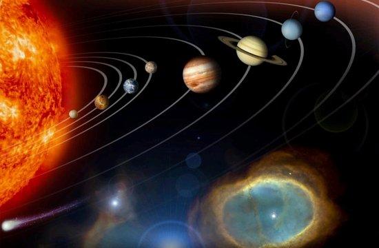 planeti v direktnem gibanju
